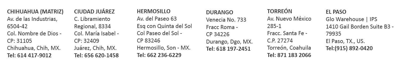Sucursales de IPS a lo largo de la república Mexicana y El Paso.